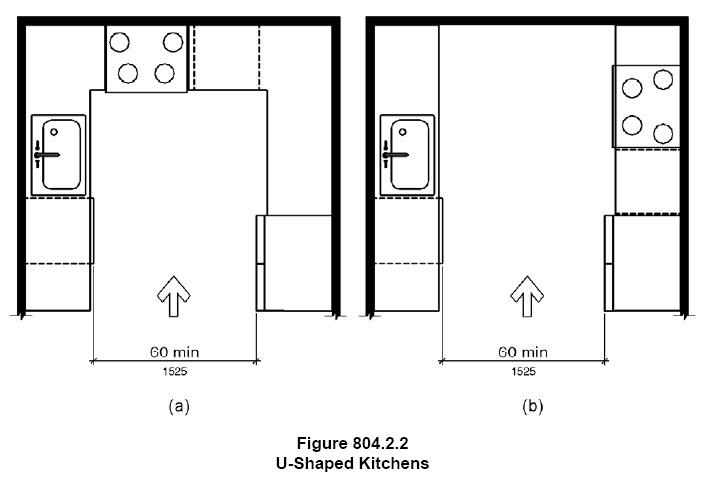 what does the 2010 ada standards for accessible design require - Ada Kitchen