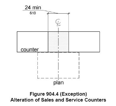 6b522a5c-dc11-415b-a08d-19179502a6e7