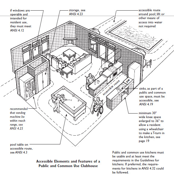 ada desk diagram